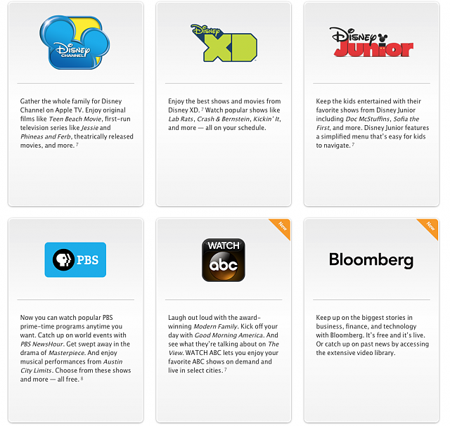 4 New 'Channels' 12/11/2013-screen-shot-2013-12-13-12.28.59-am.png