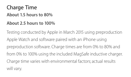 Will you be wearing your Apple Watch full time or switching between it and something else?-2015-04-16-11.25.19-pm.png