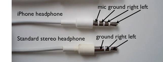 Audio Cable Sizes Audio Jack Cable Happened