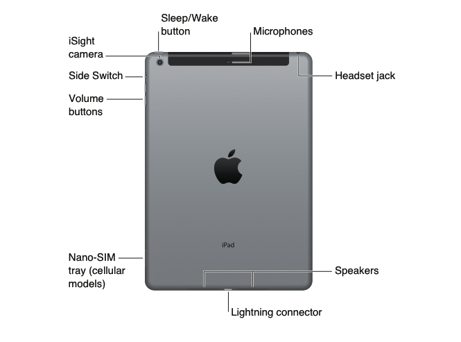 Where Is The Plug In On The Ipad Air Iphone Ipad Ipod Forums At
