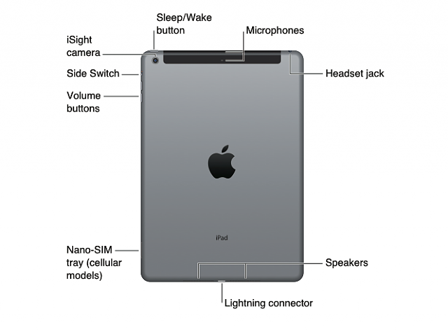 Where is the plug in on the iPad Air?-screen-shot-2014-04-12-9.55.09-am.png