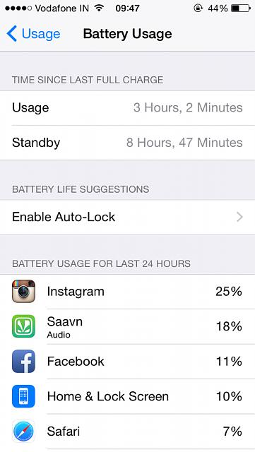 Battery life of iPhone 5S after updating to iOS 8-imageuploadedbyimore-forums1411186968.625866.jpg