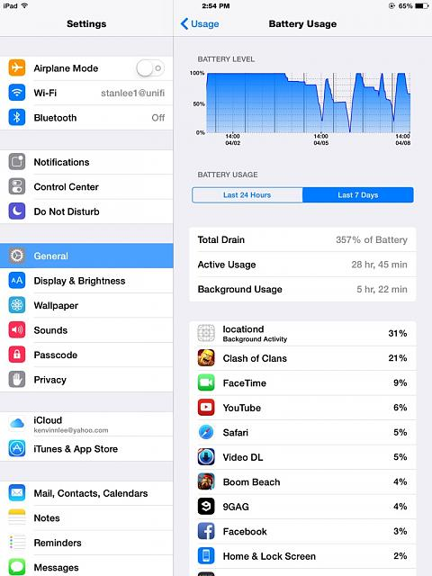 Ipad Air battery drain?-imageuploadedbyimore-forums1428476130.959537.jpg