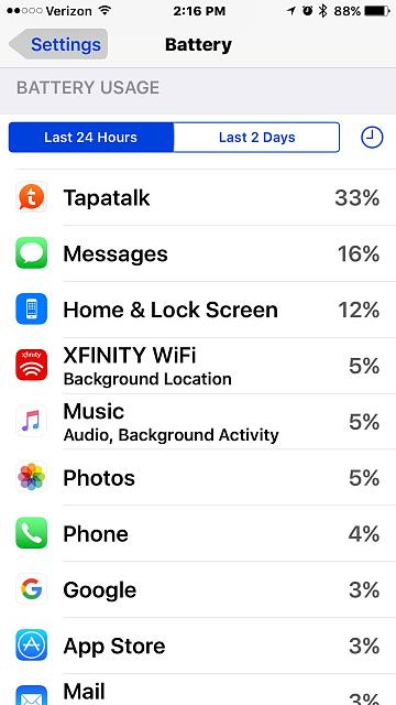 IOS 9 - Battery Usage Data not showing?-imageuploadedbytapatalk1442686773.852169.jpg