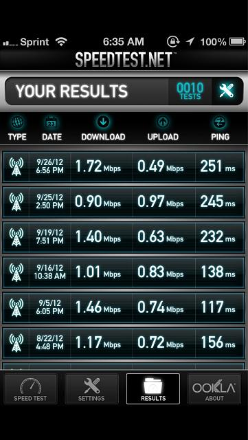 Is Sprint throttling data speeds?-imageuploadedbyimore-forums1349523735.283970.jpg
