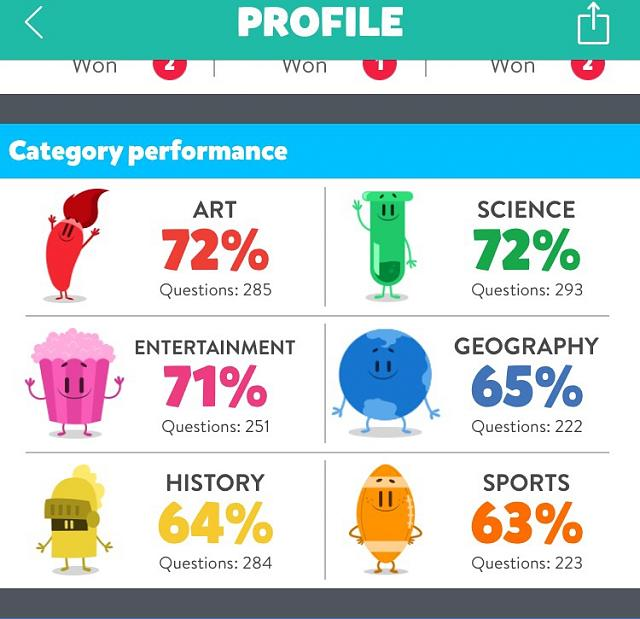 Trivia Crack Player List-imageuploadedbyimore-forums1423698457.198438.jpg