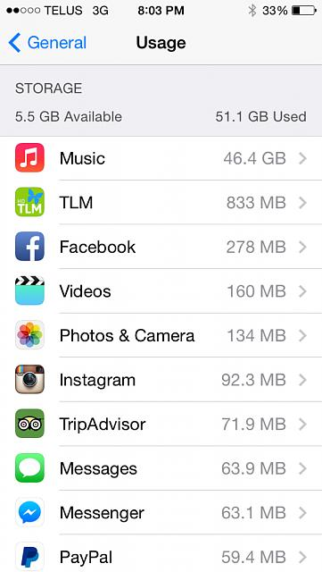 How many apps are really necessary?-imageuploadedbyimore-forums1407463400.385172.jpg