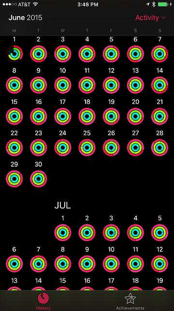 Finally a good month for activity, let's see your month.-imageuploadedbytapatalk1442346547.907025.jpg