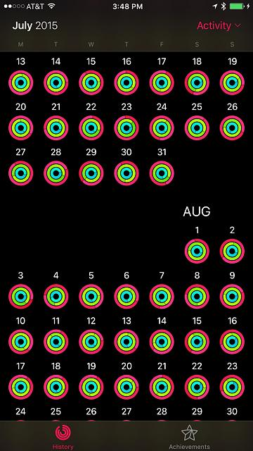 Finally a good month for activity, let's see your month.-imageuploadedbytapatalk1442346558.520344.jpg