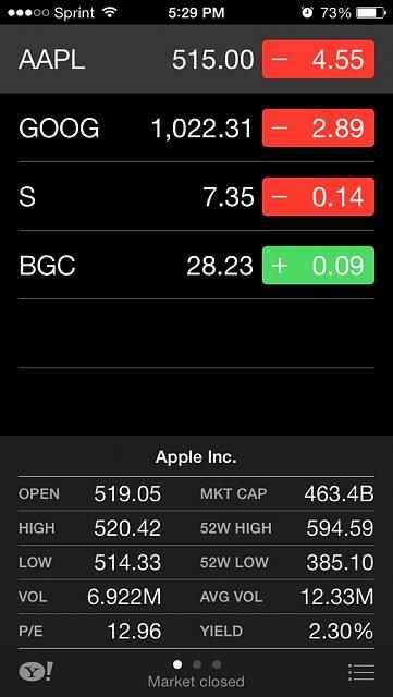 How do I track stock prices on my iPhone?-imageuploadedbyimore-forums1384988891.535291.jpg