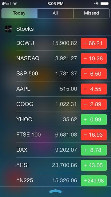 how do i track my iphone how do i track stock prices on my iphone iphone 3063
