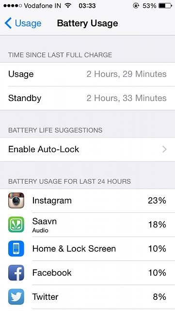 iOS 8 battery life in iPhone 5S-imageuploadedbyimore-forums1411164197.346891.jpg