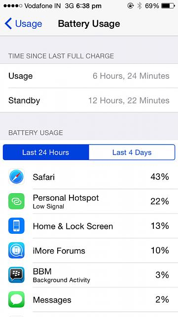 Does Auto brightness help save battery?-imageuploadedbyimore-forums1411477723.517695.jpg
