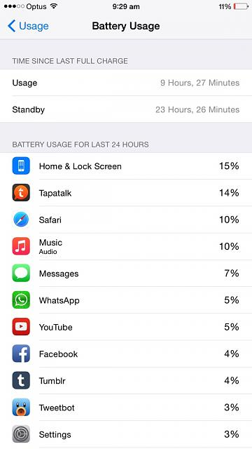 Battery Life on 8.1-imageuploadedbytapatalk1413930641.323933.jpg