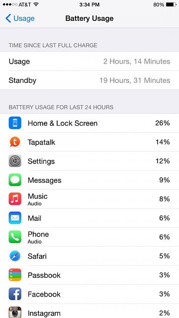 Battery Life on 8.1-imageuploadedbytapatalk1413930944.756261.jpg