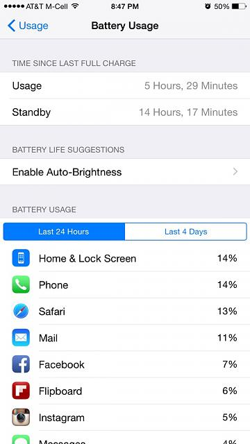 Battery Life on 8.1-imageuploadedbytapatalk1413949704.064265.jpg