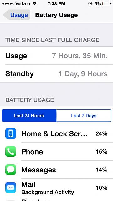 Battery Life on 8.1-imageuploadedbytapatalk1415925632.463140.jpg