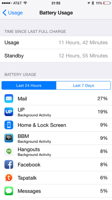 Mail causing battery drain-imageuploadedbytapatalk1417844521.867718.jpg