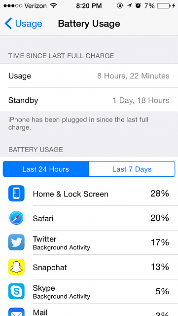 Realistic battery performance on iOS 8.1.2, iPhone 5s?-img_0051.png