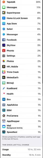 Battery life worse than iOS 8?-imageuploadedbytapatalk1443565269.201169.jpg