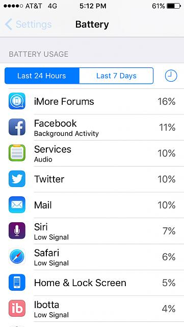 Battery life worse than iOS 8?-imageuploadedbyimore-forums1443651279.599218.jpg