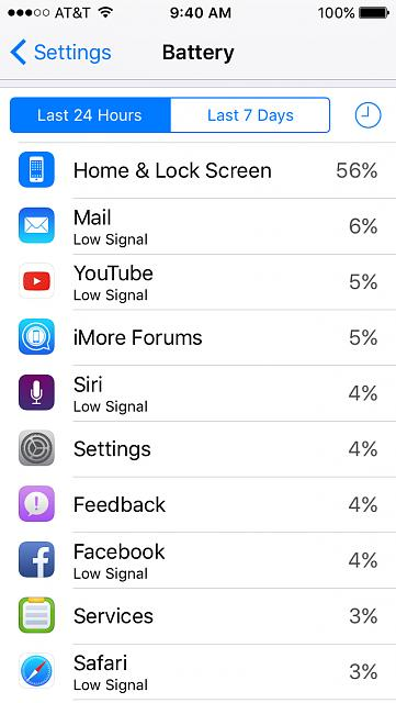 Home Lock Screen Are Using Most Of My Battery