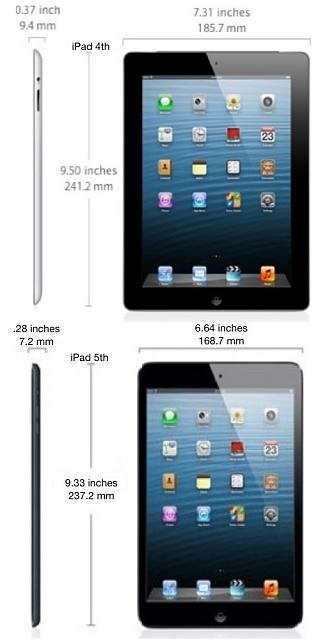 iPad 5 release date prevision...-image.jpg
