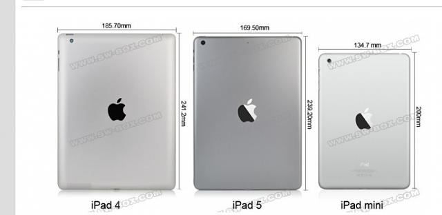 All I want for iPad 5 is...-ipad1.jpg