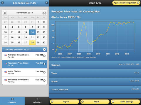 US Economy Tracker for iPad -  The Perfect App for all Your Finance Needs!-screen480x480.jpeg