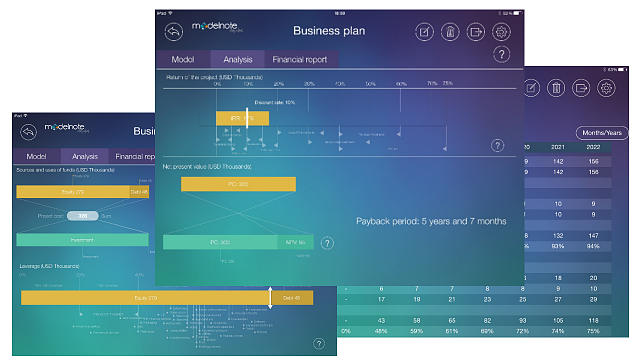 ModelNote, the first business modeling app for iPad-screens2.png