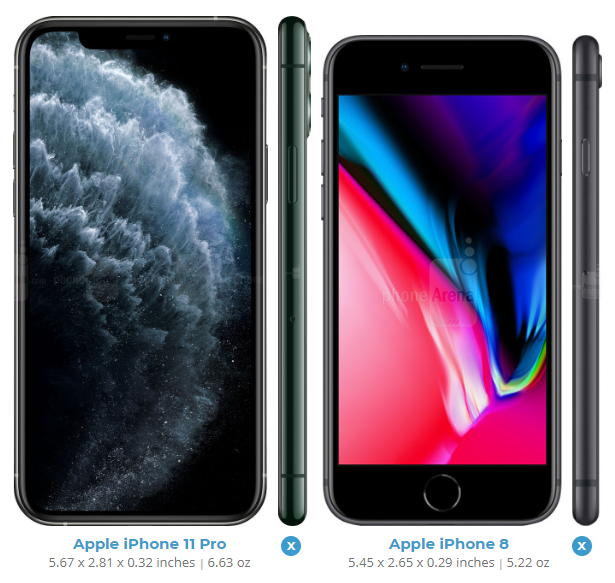 What is the size difference between the iPhone 8 and iPhone 11 Pro ?-8-vs-11pro.png