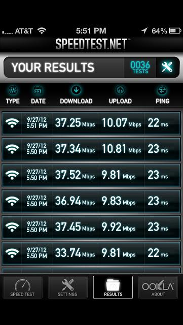 WiFi Speeds All Over The Place (iPhone 5, 4 and iPad 3)-image.jpg