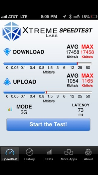 iPhone 5 speed test results-imageuploadedbyimore-forums1348795363.341811.jpg