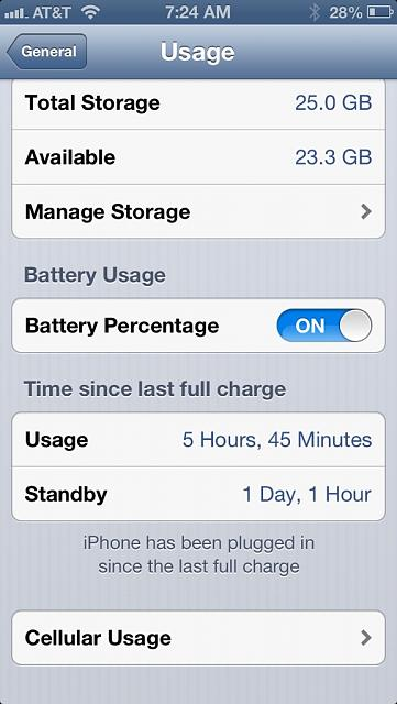 How is your iPhone 5 battery life?-imageuploadedbytapatalk1351051045.803447.jpg