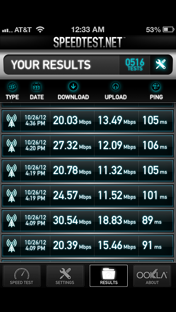 iPhone 5 speed test results-photo-1-.png