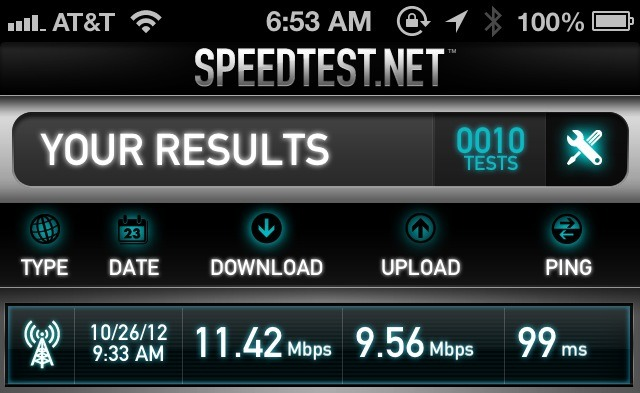 iPhone 5 speed test results-imageuploadedbytapatalk1351335298.884918.jpg