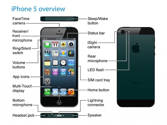 Post your iPhone 5 issues here....-image.jpg