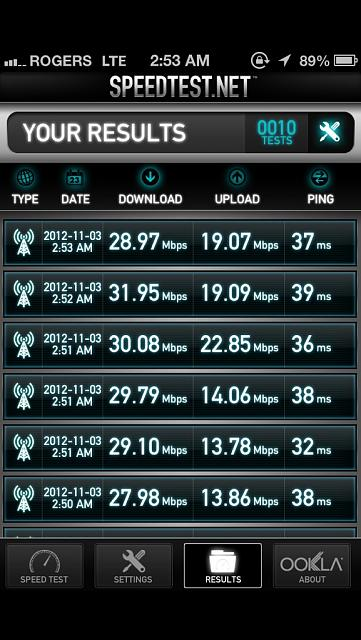 iPhone 5 speed test results-imageuploadedbytapatalk1351925671.339428.jpg