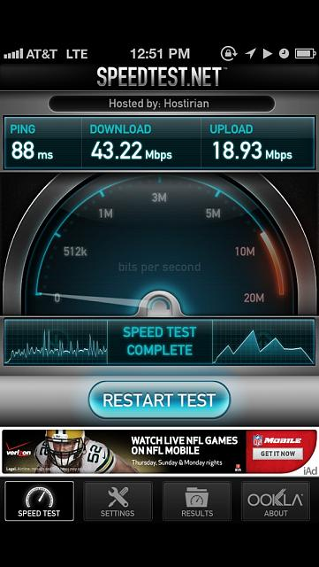 iPhone 5 speed test results-imageuploadedbytapatalk1352141536.186271.jpg