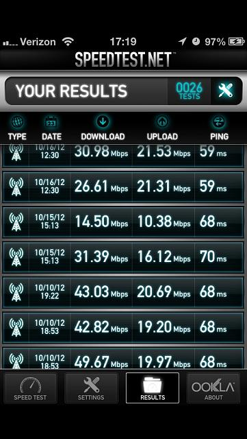 iPhone 5 speed test results-imageuploadedbytapatalk1353450025.884578.jpg