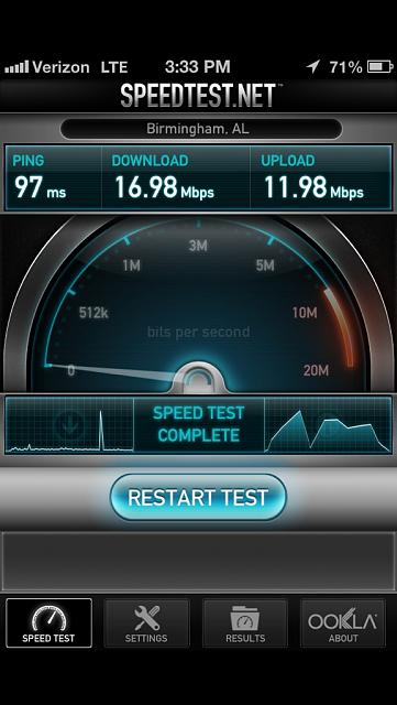 iPhone 5 speed test results-imageuploadedbytapatalk1353465001.928786.jpg