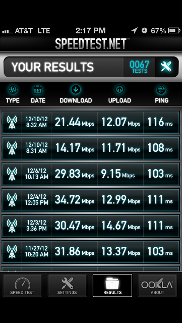 iPhone 5 speed test results-2012-12-10-14.17.27.png