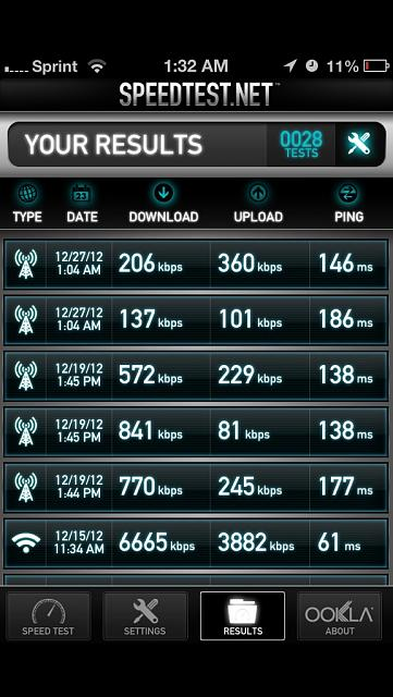 iPhone 5 speed test results-imageuploadedbyimore-forums1356590042.463751.jpg