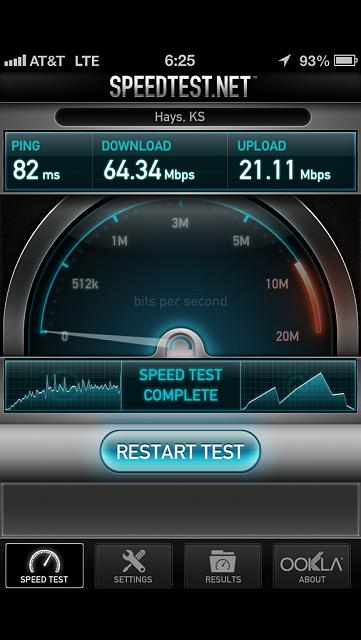 iPhone 5 speed test results-imageuploadedbytapatalk1356841159.337203.jpg
