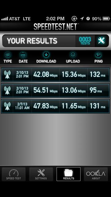 iPhone 5 speed test results-imageuploadedbytapatalk1360526839.707977.jpg