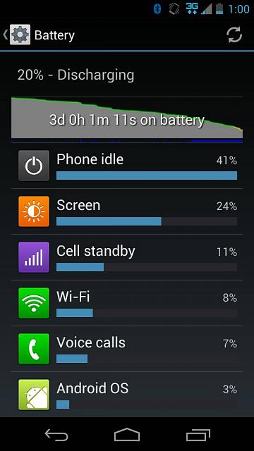 How is your iPhone 5 battery life?-uploadfromtaptalk1361220010673.jpg