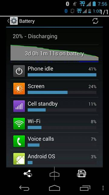 How is your iPhone 5 battery life?-uploadfromtaptalk1362013753261.jpg