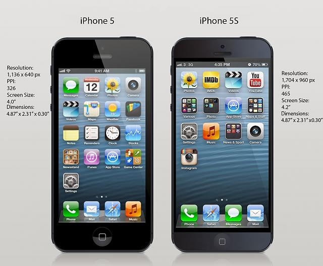 iPhone 5 would be great, if....-image.jpg