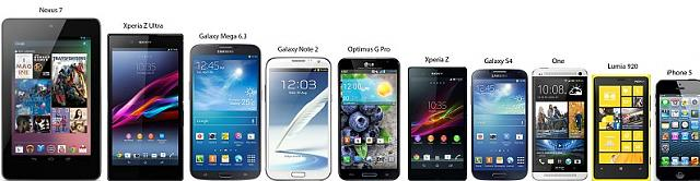 Which size of the phone below do you want next iphone be?-22222.jpg