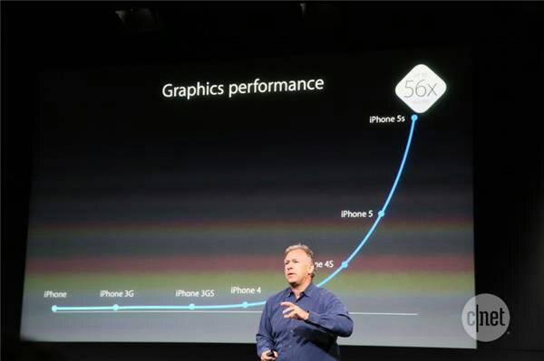 Iphone5S specs from Apple announcement:-1378835148604.jpg